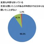 パワハラ経験4割以上!?現在働いている人1000人に聞いた「パワーハラスメントに関する調査」